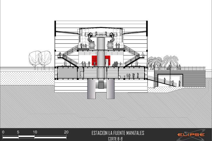 Cable manizales proyecta arquitectura for Arquitectura nota de corte